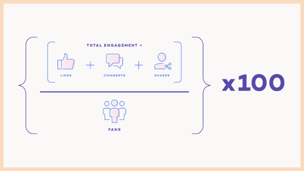 1Facebook Engagement Rate@2x